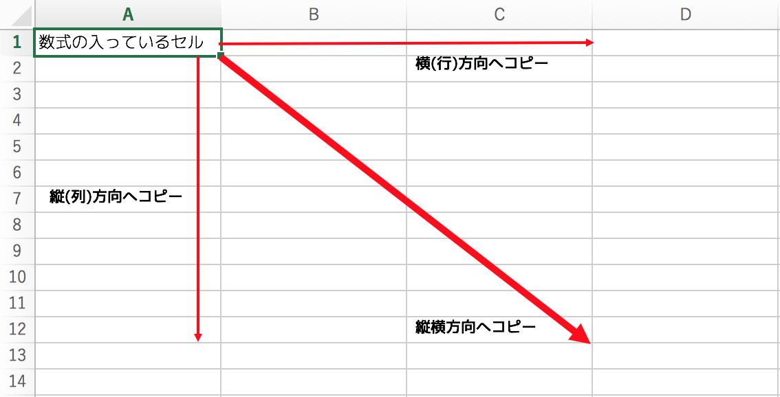 数式をコピーする方向を考慮する